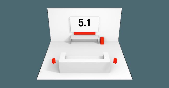 Denon: Heos Multiroom pack 5.1 Systeem