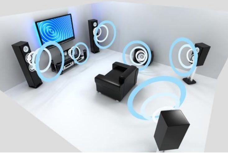 Het verschil tussen stereo- en surround sound